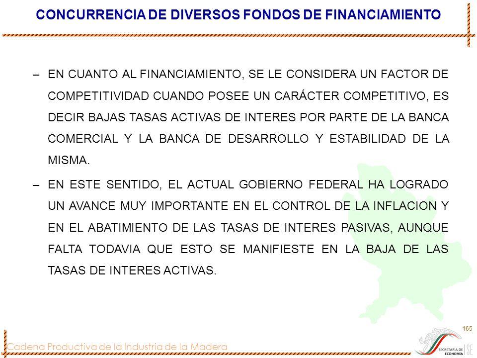 Cadena Productiva de la Industria de la Madera 165 CONCURRENCIA DE DIVERSOS FONDOS DE FINANCIAMIENTO –EN CUANTO AL FINANCIAMIENTO, SE LE CONSIDERA UN