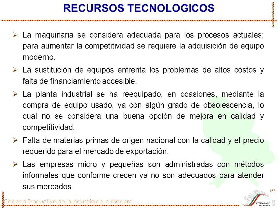 Cadena Productiva de la Industria de la Madera 167 RECURSOS TECNOLOGICOS La maquinaria se considera adecuada para los procesos actuales; para aumentar
