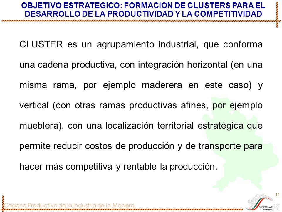 Cadena Productiva de la Industria de la Madera 17 OBJETIVO ESTRATEGICO: FORMACION DE CLUSTERS PARA EL DESARROLLO DE LA PRODUCTIVIDAD Y LA COMPETITIVID