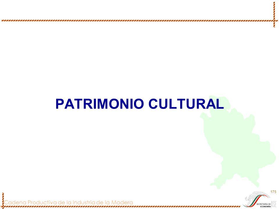 Cadena Productiva de la Industria de la Madera 175 PATRIMONIO CULTURAL