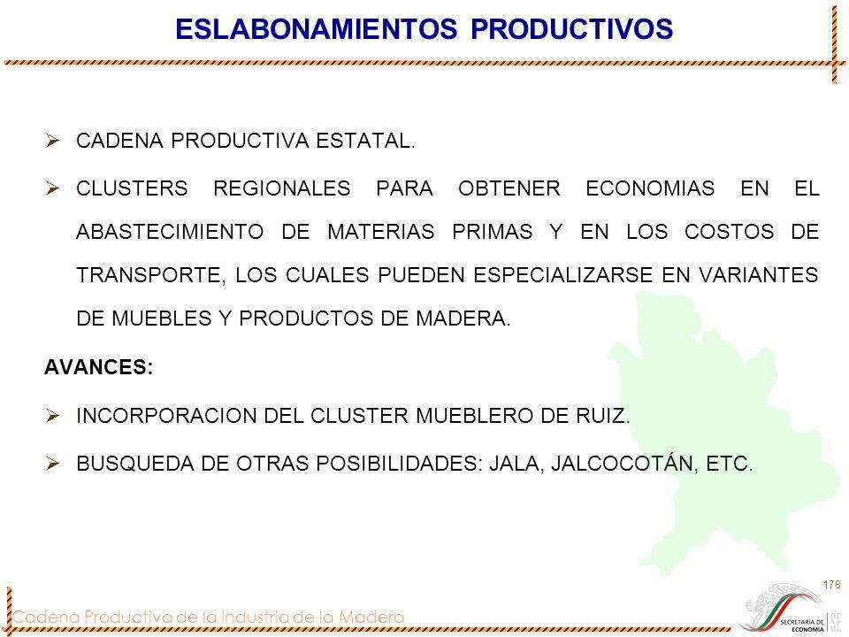 Cadena Productiva de la Industria de la Madera 178 ESLABONAMIENTOS PRODUCTIVOS CADENA PRODUCTIVA ESTATAL. CLUSTERS REGIONALES PARA OBTENER ECONOMIAS E