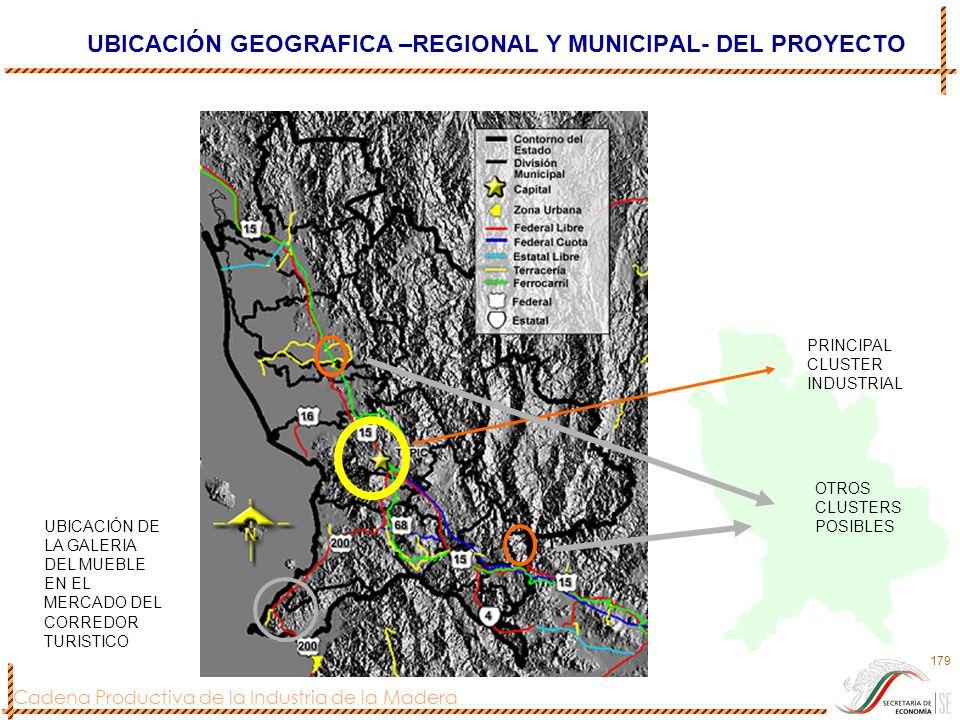 Cadena Productiva de la Industria de la Madera 179 UBICACIÓN GEOGRAFICA –REGIONAL Y MUNICIPAL- DEL PROYECTO PRINCIPAL CLUSTER INDUSTRIAL OTROS CLUSTER