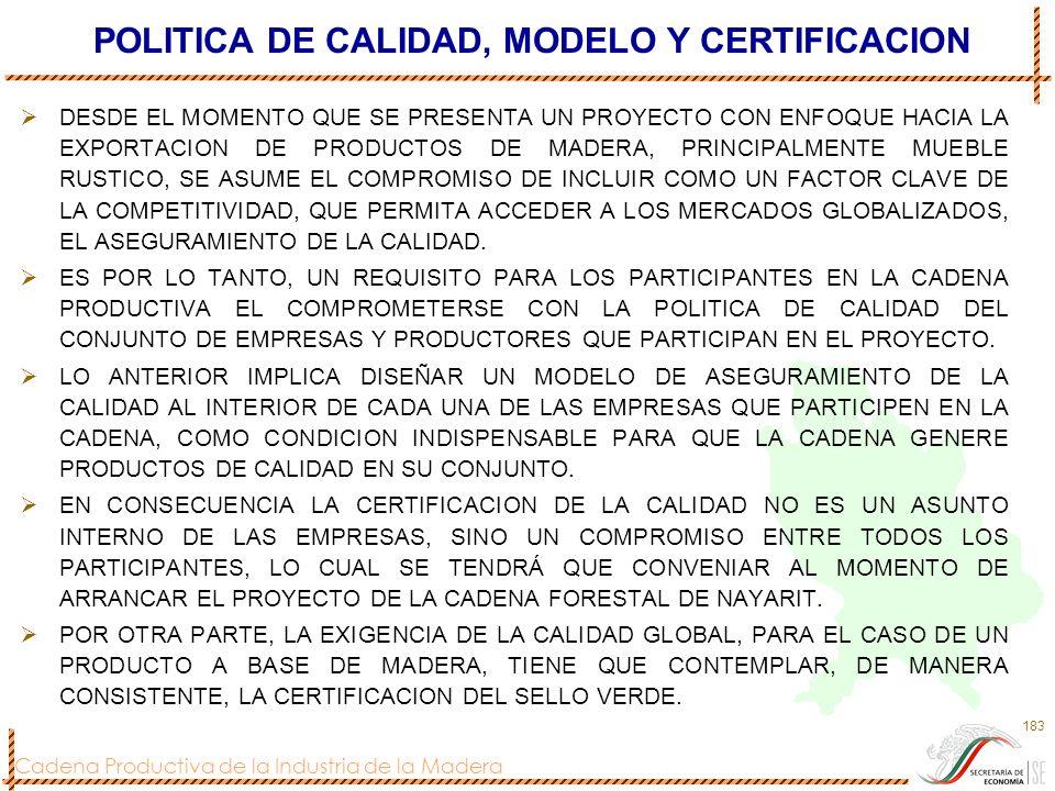 Cadena Productiva de la Industria de la Madera 183 POLITICA DE CALIDAD, MODELO Y CERTIFICACION DESDE EL MOMENTO QUE SE PRESENTA UN PROYECTO CON ENFOQU