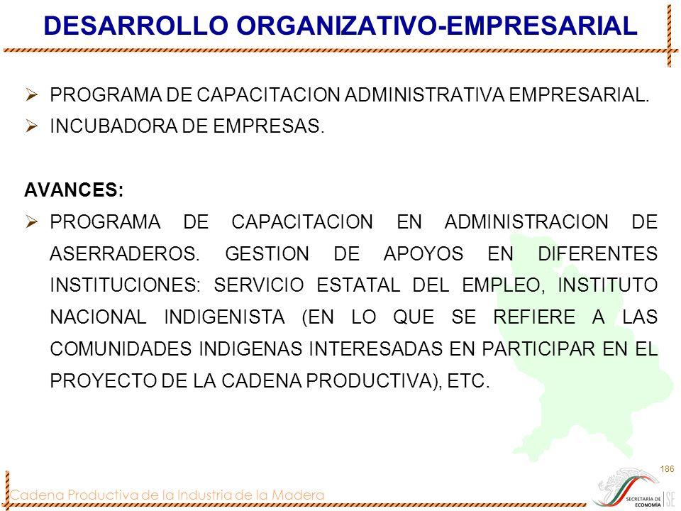 Cadena Productiva de la Industria de la Madera 186 DESARROLLO ORGANIZATIVO-EMPRESARIAL PROGRAMA DE CAPACITACION ADMINISTRATIVA EMPRESARIAL. INCUBADORA