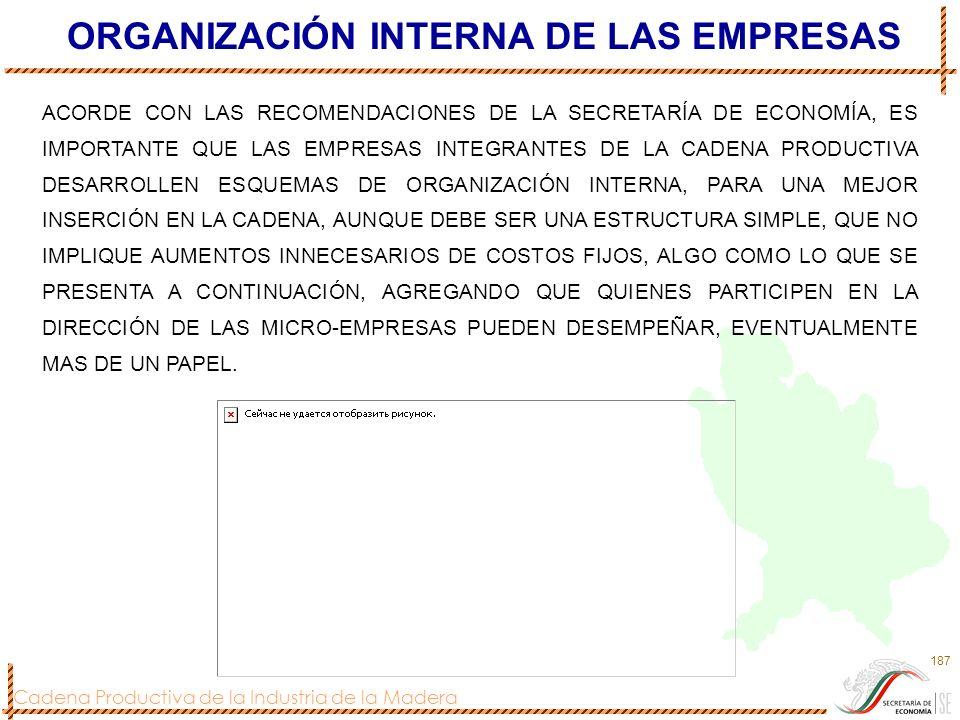 Cadena Productiva de la Industria de la Madera 187 ORGANIZACIÓN INTERNA DE LAS EMPRESAS ACORDE CON LAS RECOMENDACIONES DE LA SECRETARÍA DE ECONOMÍA, E