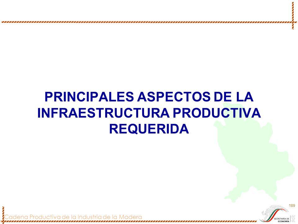 Cadena Productiva de la Industria de la Madera 189 PRINCIPALES ASPECTOS DE LA INFRAESTRUCTURA PRODUCTIVA REQUERIDA