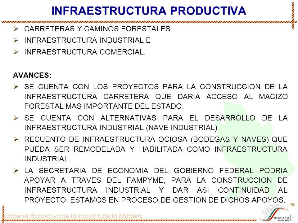 Cadena Productiva de la Industria de la Madera 190 INFRAESTRUCTURA PRODUCTIVA CARRETERAS Y CAMINOS FORESTALES. INFRAESTRUCTURA INDUSTRIAL E INFRAESTRU