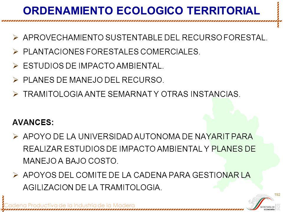 Cadena Productiva de la Industria de la Madera 192 ORDENAMIENTO ECOLOGICO TERRITORIAL APROVECHAMIENTO SUSTENTABLE DEL RECURSO FORESTAL. PLANTACIONES F