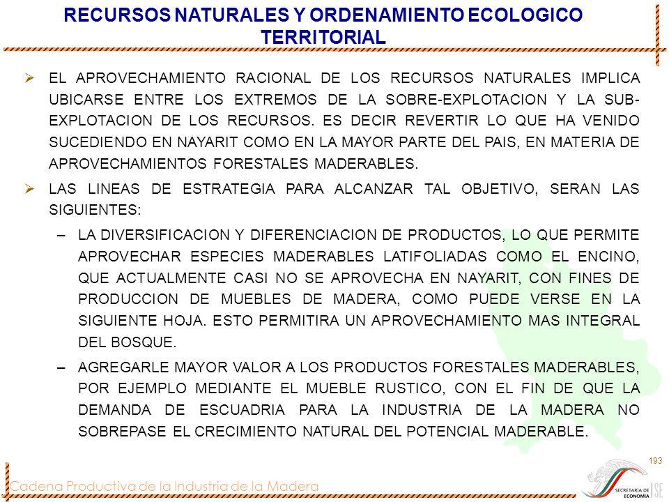 Cadena Productiva de la Industria de la Madera 193 RECURSOS NATURALES Y ORDENAMIENTO ECOLOGICO TERRITORIAL EL APROVECHAMIENTO RACIONAL DE LOS RECURSOS