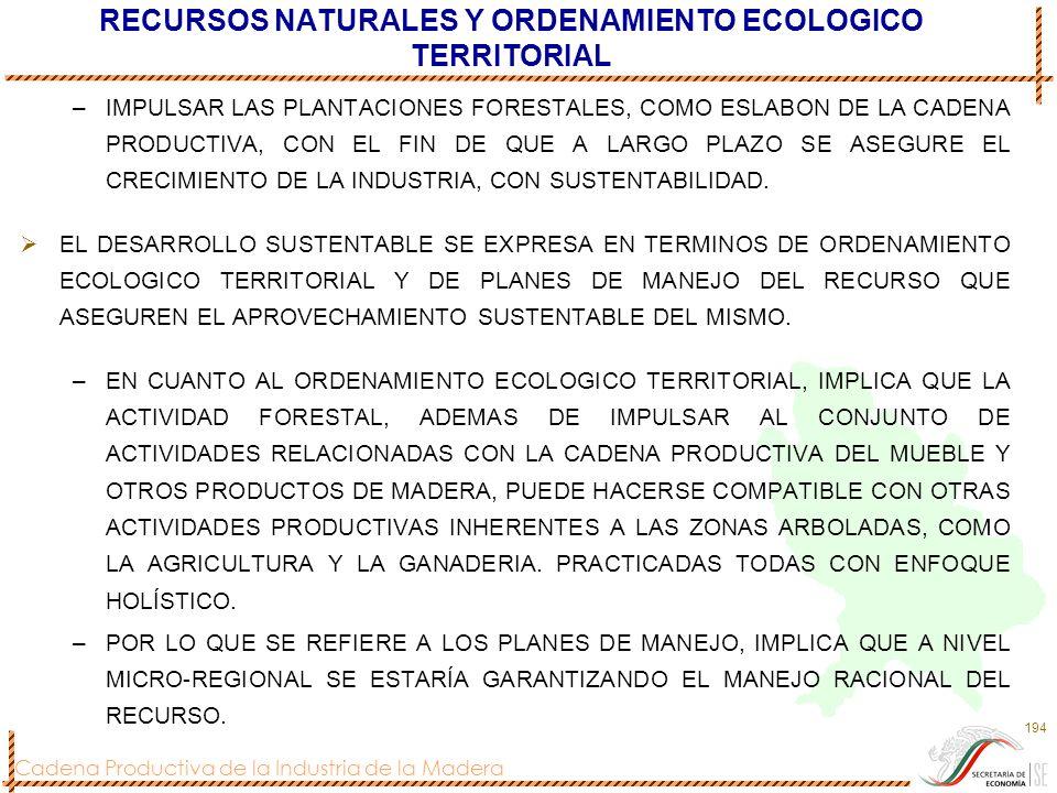 Cadena Productiva de la Industria de la Madera 194 RECURSOS NATURALES Y ORDENAMIENTO ECOLOGICO TERRITORIAL –IMPULSAR LAS PLANTACIONES FORESTALES, COMO