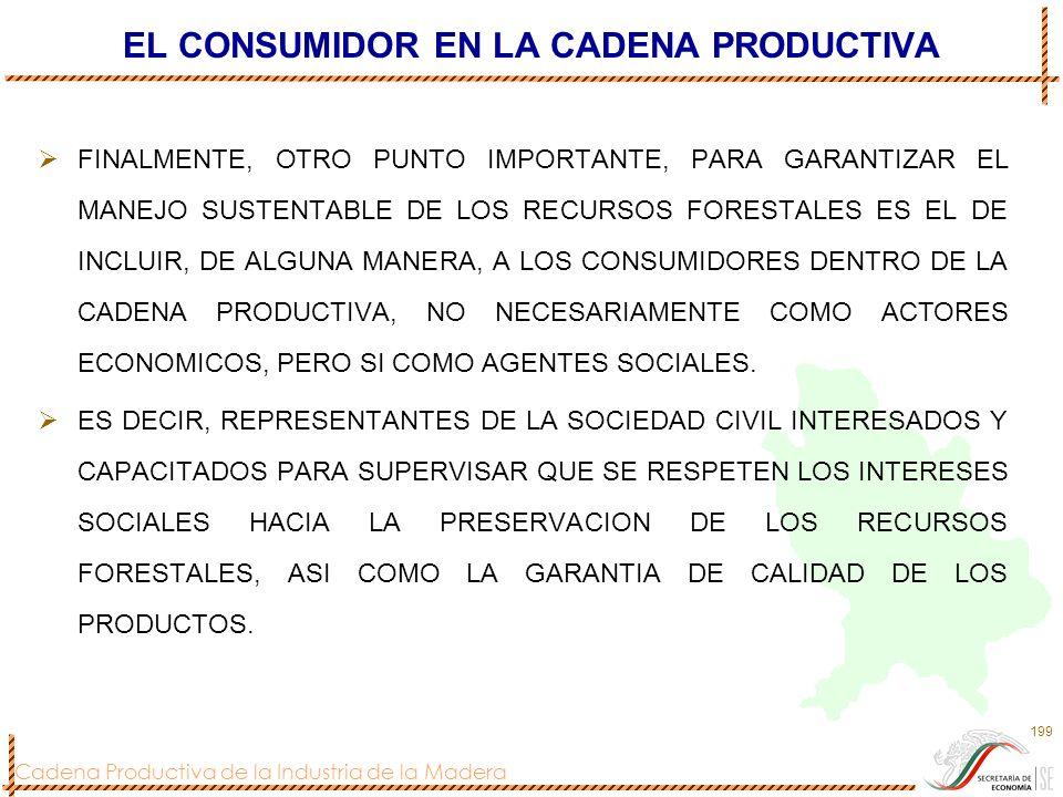 Cadena Productiva de la Industria de la Madera 199 EL CONSUMIDOR EN LA CADENA PRODUCTIVA FINALMENTE, OTRO PUNTO IMPORTANTE, PARA GARANTIZAR EL MANEJO