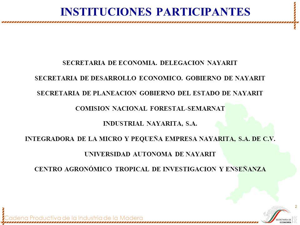 Cadena Productiva de la Industria de la Madera 2 INSTITUCIONES PARTICIPANTES SECRETARIA DE ECONOMIA. DELEGACION NAYARIT SECRETARIA DE DESARROLLO ECONO