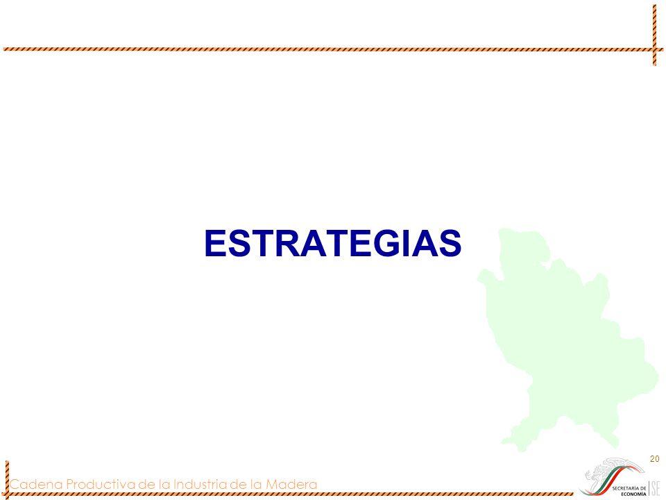 Cadena Productiva de la Industria de la Madera 20 ESTRATEGIAS