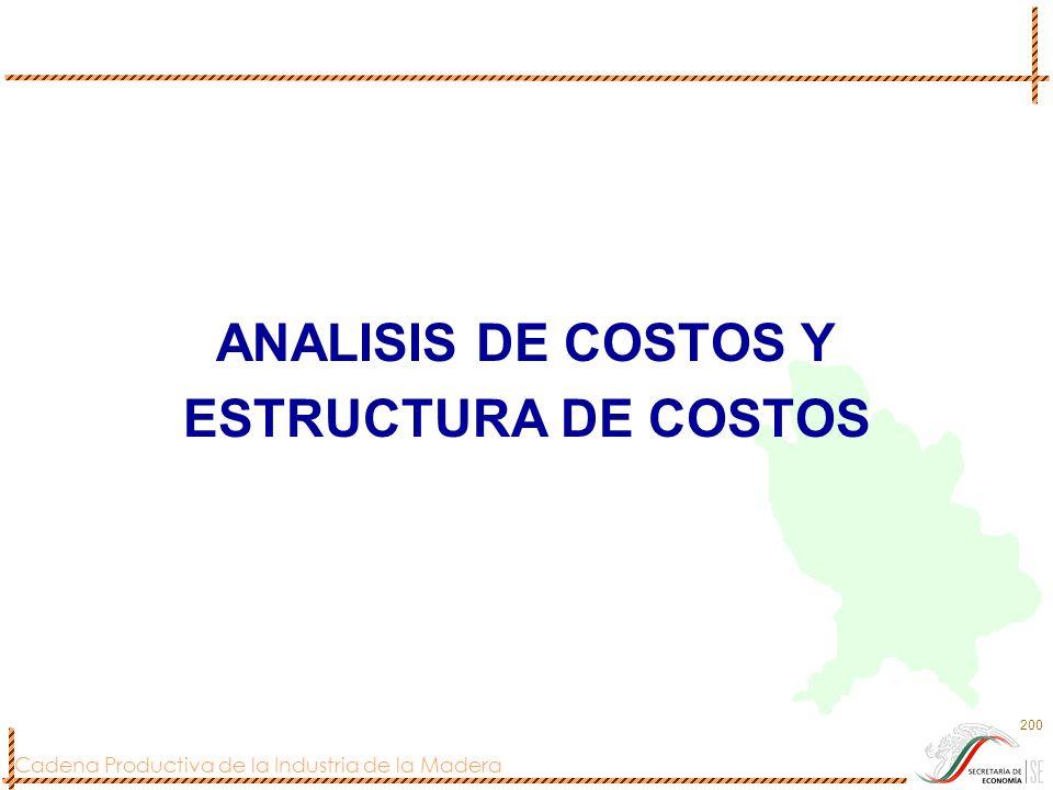 Cadena Productiva de la Industria de la Madera 200 ANALISIS DE COSTOS Y ESTRUCTURA DE COSTOS