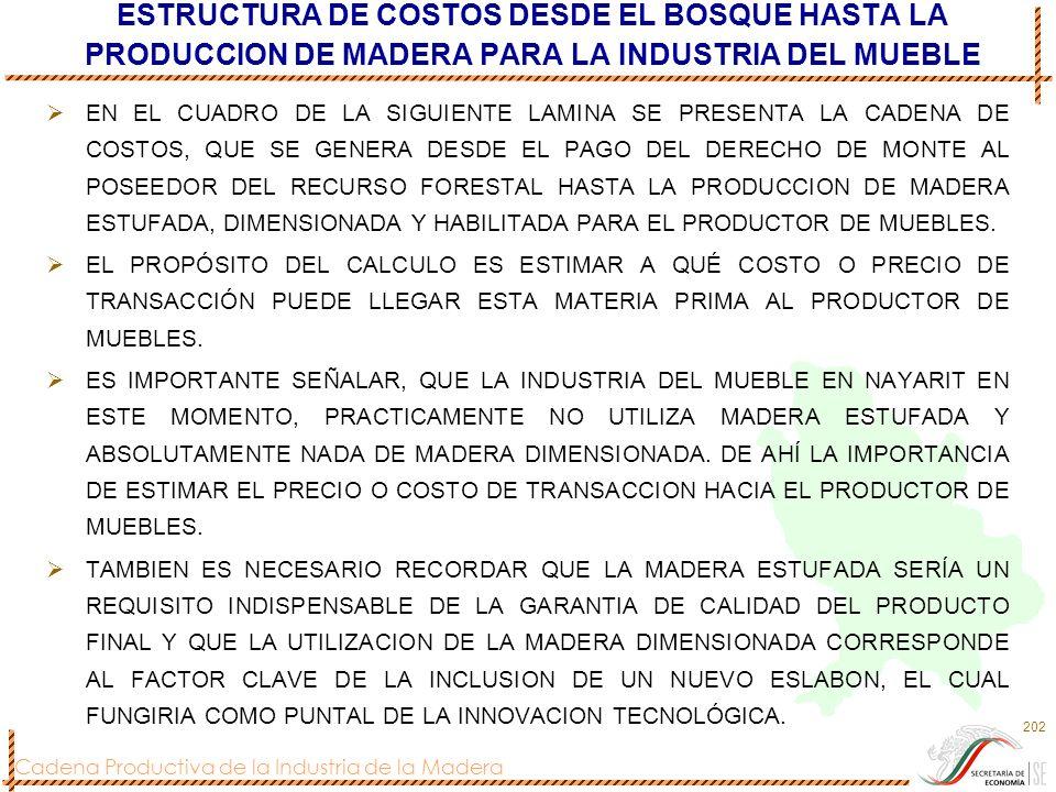 Cadena Productiva de la Industria de la Madera 202 ESTRUCTURA DE COSTOS DESDE EL BOSQUE HASTA LA PRODUCCION DE MADERA PARA LA INDUSTRIA DEL MUEBLE EN