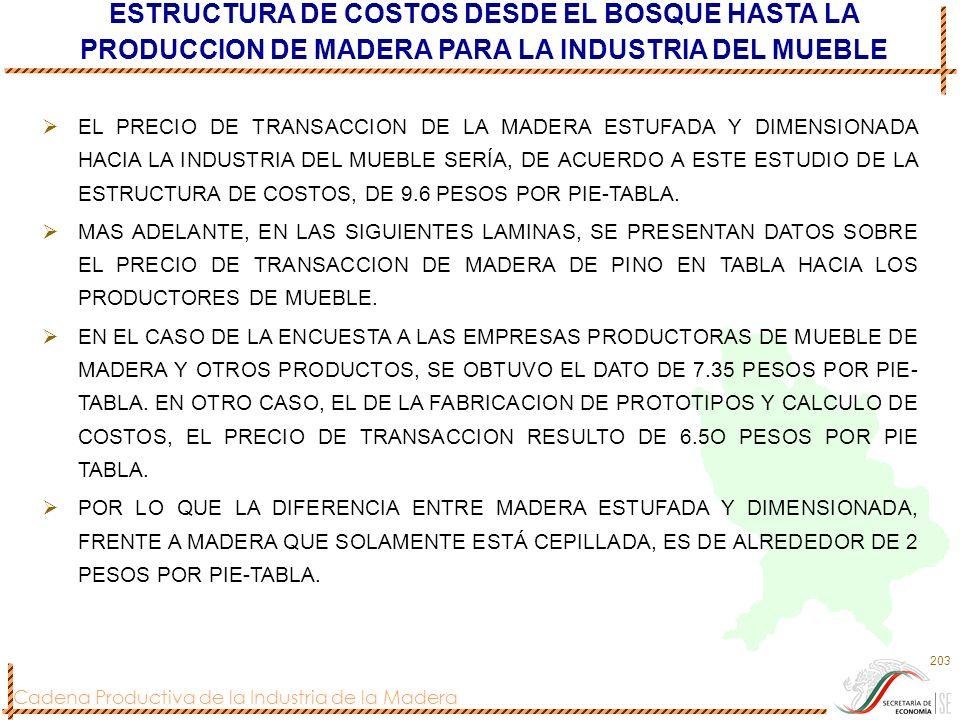 Cadena Productiva de la Industria de la Madera 203 ESTRUCTURA DE COSTOS DESDE EL BOSQUE HASTA LA PRODUCCION DE MADERA PARA LA INDUSTRIA DEL MUEBLE EL