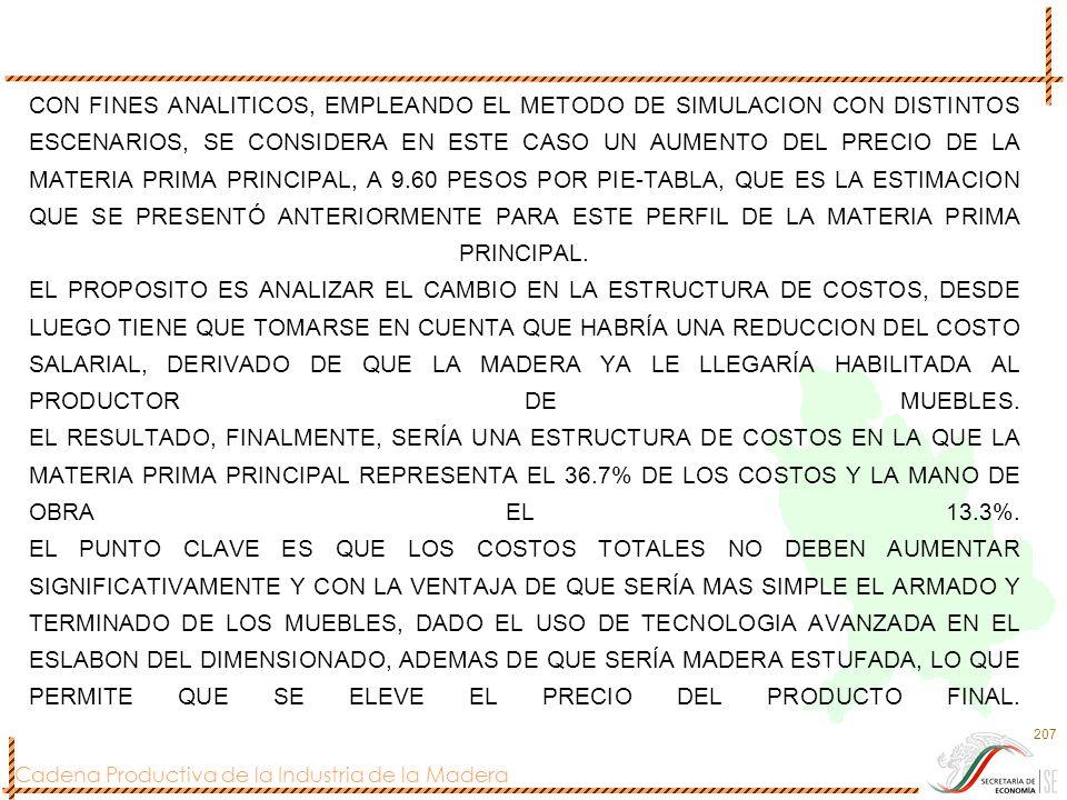 Cadena Productiva de la Industria de la Madera 207 CON FINES ANALITICOS, EMPLEANDO EL METODO DE SIMULACION CON DISTINTOS ESCENARIOS, SE CONSIDERA EN E