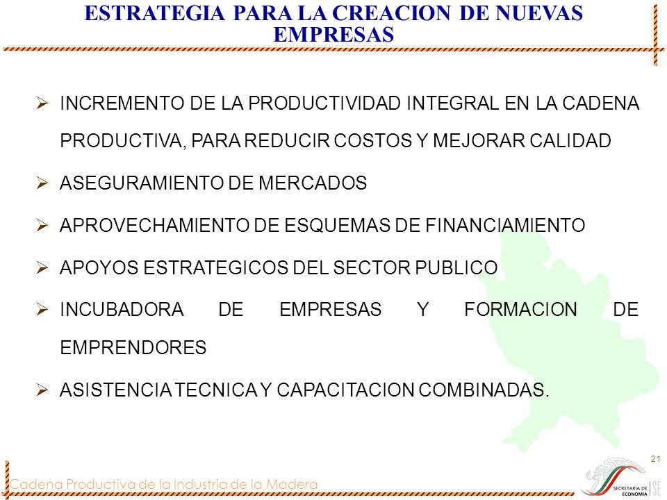 Cadena Productiva de la Industria de la Madera 21 INCREMENTO DE LA PRODUCTIVIDAD INTEGRAL EN LA CADENA PRODUCTIVA, PARA REDUCIR COSTOS Y MEJORAR CALID