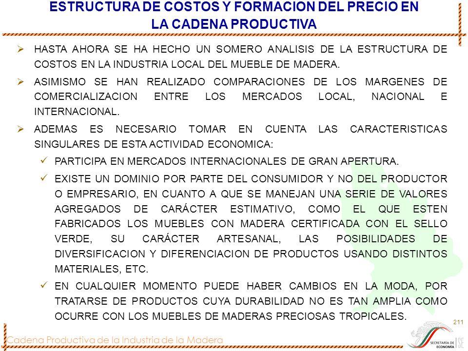 Cadena Productiva de la Industria de la Madera 211 ESTRUCTURA DE COSTOS Y FORMACION DEL PRECIO EN LA CADENA PRODUCTIVA HASTA AHORA SE HA HECHO UN SOME