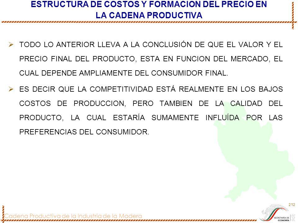 Cadena Productiva de la Industria de la Madera 212 ESTRUCTURA DE COSTOS Y FORMACION DEL PRECIO EN LA CADENA PRODUCTIVA TODO LO ANTERIOR LLEVA A LA CON
