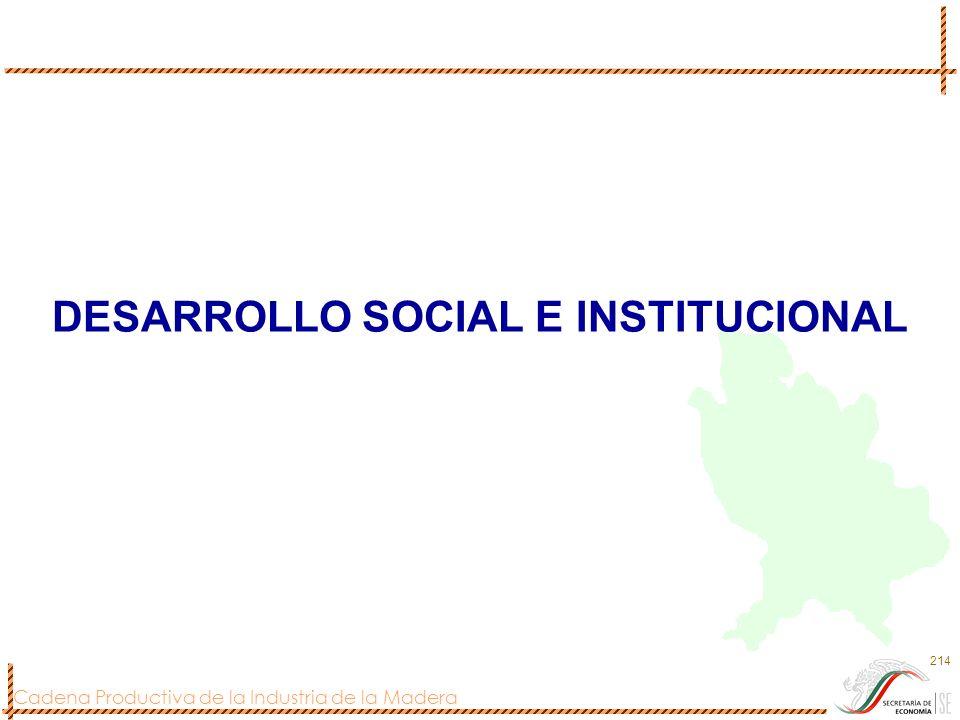 Cadena Productiva de la Industria de la Madera 214 DESARROLLO SOCIAL E INSTITUCIONAL