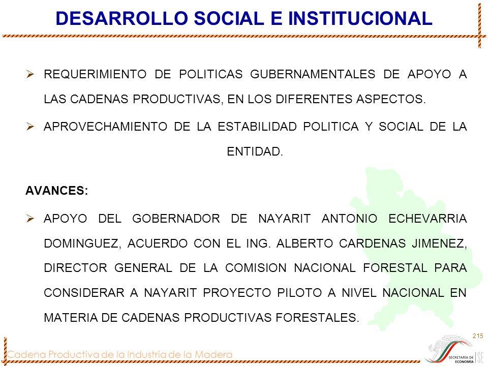 Cadena Productiva de la Industria de la Madera 215 DESARROLLO SOCIAL E INSTITUCIONAL REQUERIMIENTO DE POLITICAS GUBERNAMENTALES DE APOYO A LAS CADENAS