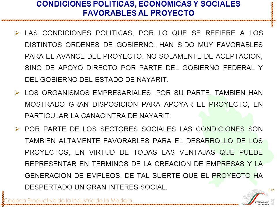 Cadena Productiva de la Industria de la Madera 216 CONDICIONES POLITICAS, ECONOMICAS Y SOCIALES FAVORABLES AL PROYECTO LAS CONDICIONES POLITICAS, POR