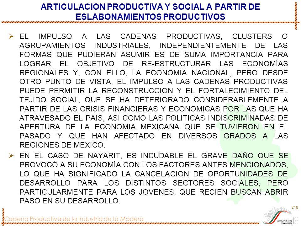 Cadena Productiva de la Industria de la Madera 218 ARTICULACION PRODUCTIVA Y SOCIAL A PARTIR DE ESLABONAMIENTOS PRODUCTIVOS EL IMPULSO A LAS CADENAS P