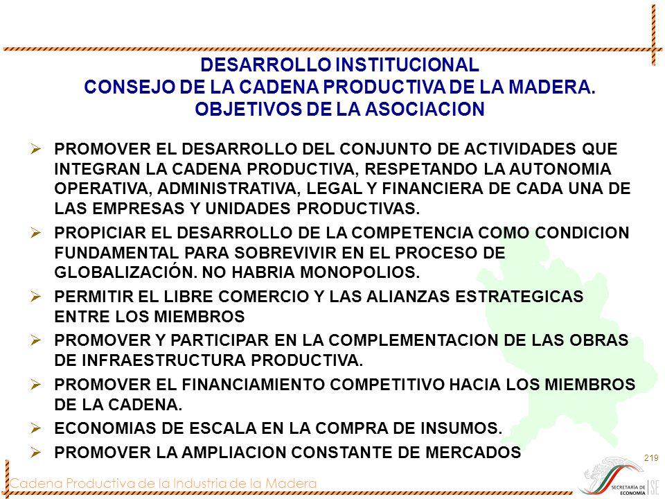 Cadena Productiva de la Industria de la Madera 219 DESARROLLO INSTITUCIONAL CONSEJO DE LA CADENA PRODUCTIVA DE LA MADERA. OBJETIVOS DE LA ASOCIACION P