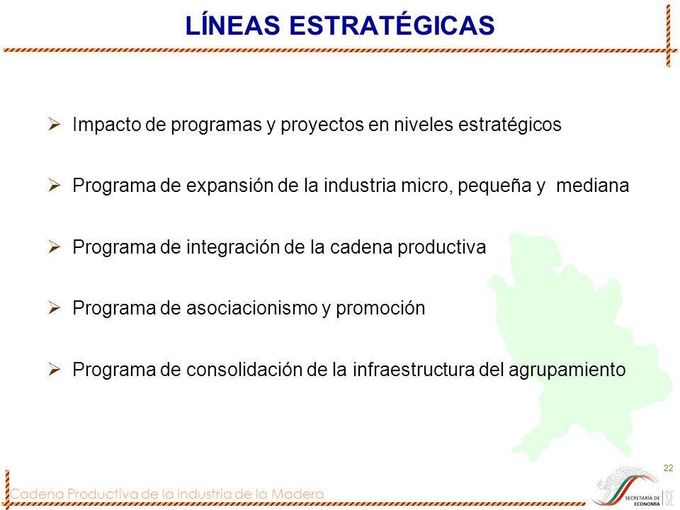 Cadena Productiva de la Industria de la Madera 22 LÍNEAS ESTRATÉGICAS Impacto de programas y proyectos en niveles estratégicos Programa de expansión d