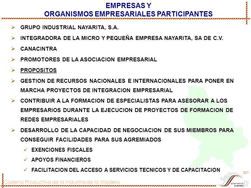 Cadena Productiva de la Industria de la Madera 221 EMPRESAS Y ORGANISMOS EMPRESARIALES PARTICIPANTES GRUPO INDUSTRIAL NAYARITA, S.A. INTEGRADORA DE LA