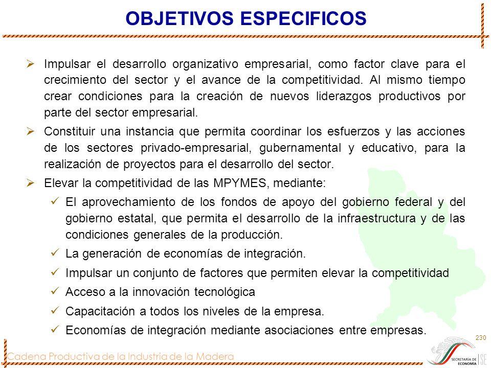 Cadena Productiva de la Industria de la Madera 230 OBJETIVOS ESPECIFICOS Impulsar el desarrollo organizativo empresarial, como factor clave para el cr