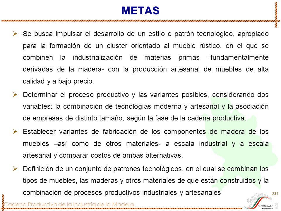 Cadena Productiva de la Industria de la Madera 231 METAS Se busca impulsar el desarrollo de un estilo o patrón tecnológico, apropiado para la formació