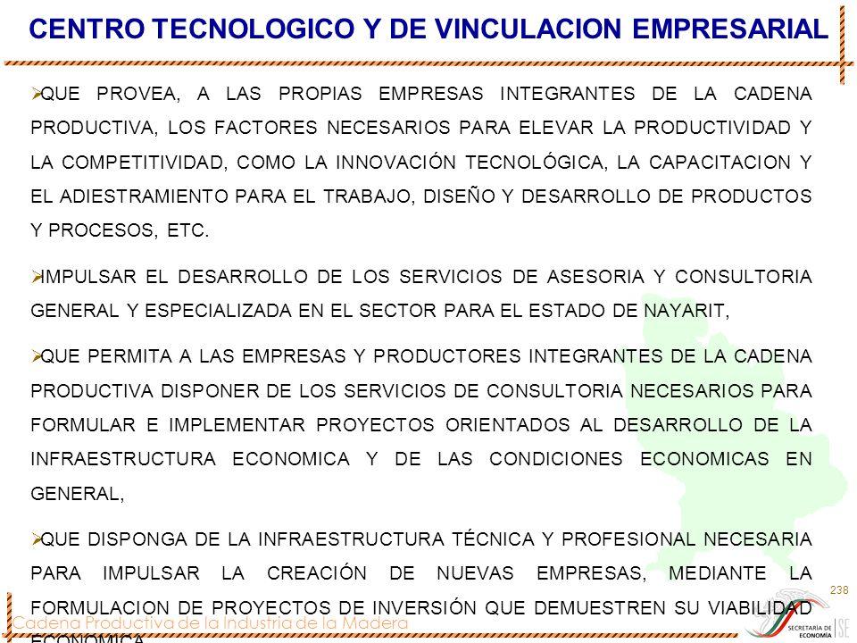 Cadena Productiva de la Industria de la Madera 238 CENTRO TECNOLOGICO Y DE VINCULACION EMPRESARIAL QUE PROVEA, A LAS PROPIAS EMPRESAS INTEGRANTES DE L