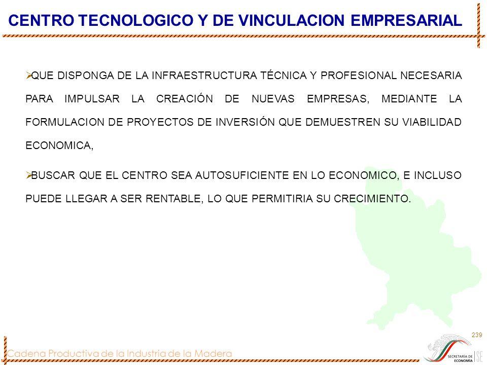 Cadena Productiva de la Industria de la Madera 239 CENTRO TECNOLOGICO Y DE VINCULACION EMPRESARIAL QUE DISPONGA DE LA INFRAESTRUCTURA TÉCNICA Y PROFES