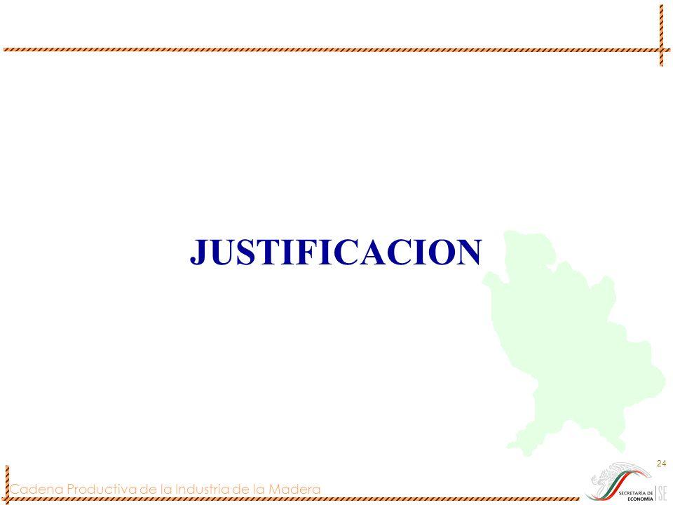 Cadena Productiva de la Industria de la Madera 24 JUSTIFICACION
