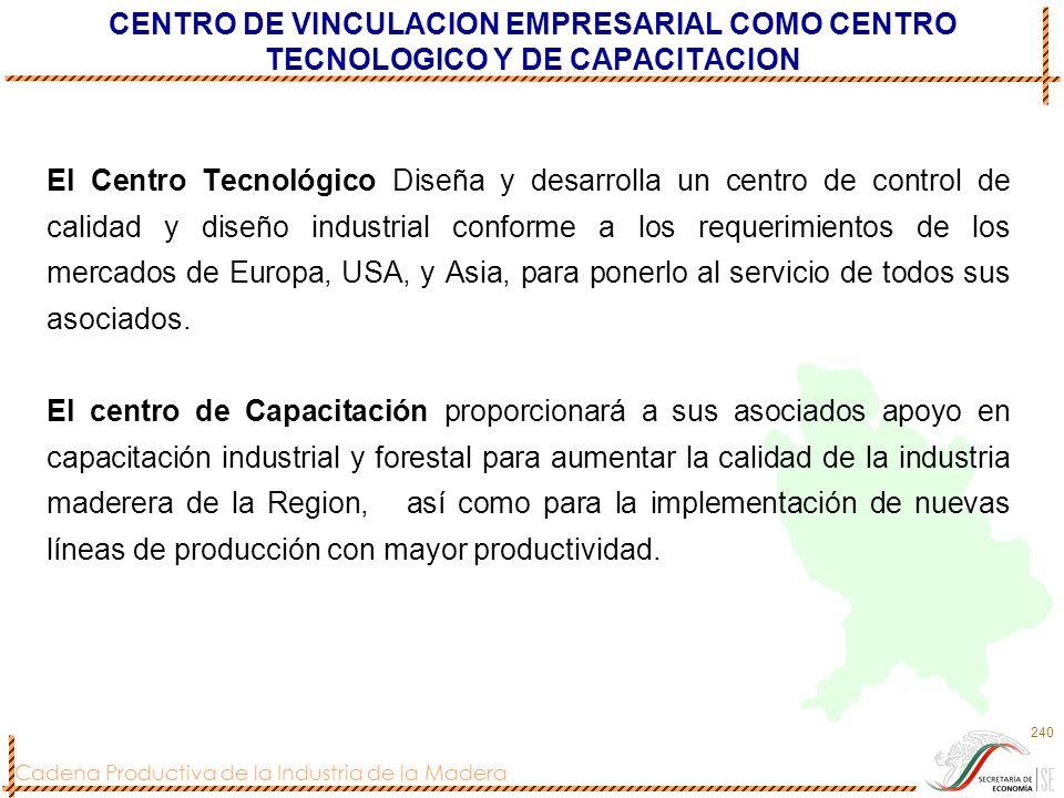 Cadena Productiva de la Industria de la Madera 240 CENTRO DE VINCULACION EMPRESARIAL COMO CENTRO TECNOLOGICO Y DE CAPACITACION El Centro Tecnológico D