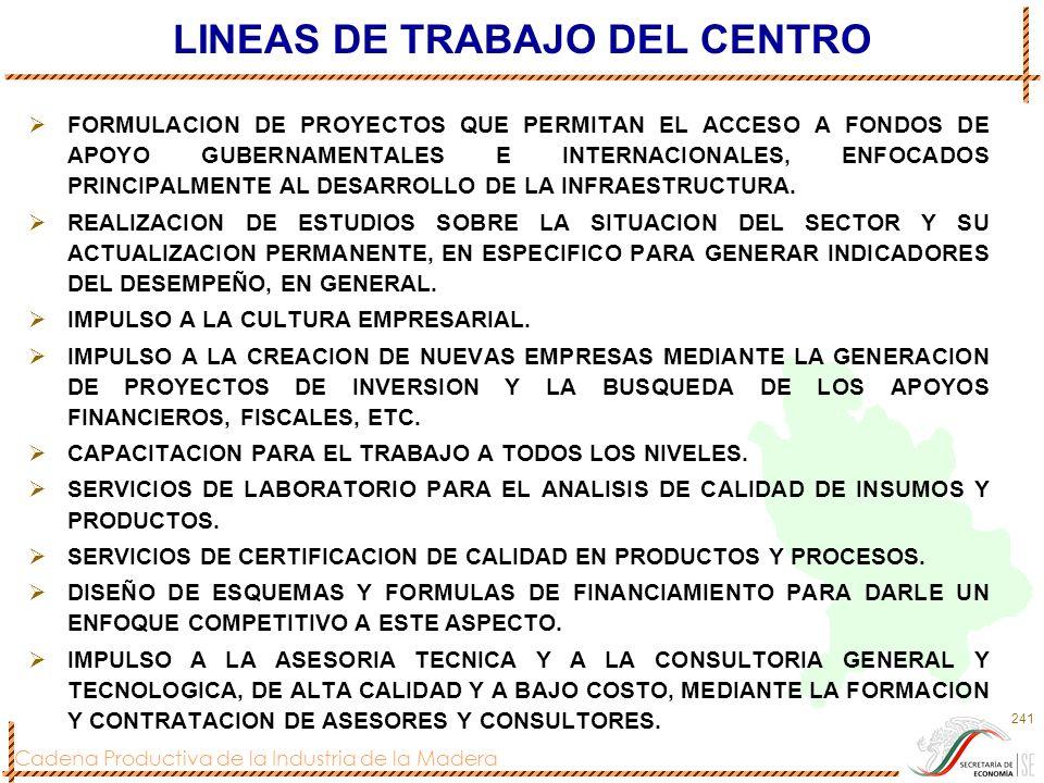 Cadena Productiva de la Industria de la Madera 241 LINEAS DE TRABAJO DEL CENTRO FORMULACION DE PROYECTOS QUE PERMITAN EL ACCESO A FONDOS DE APOYO GUBE