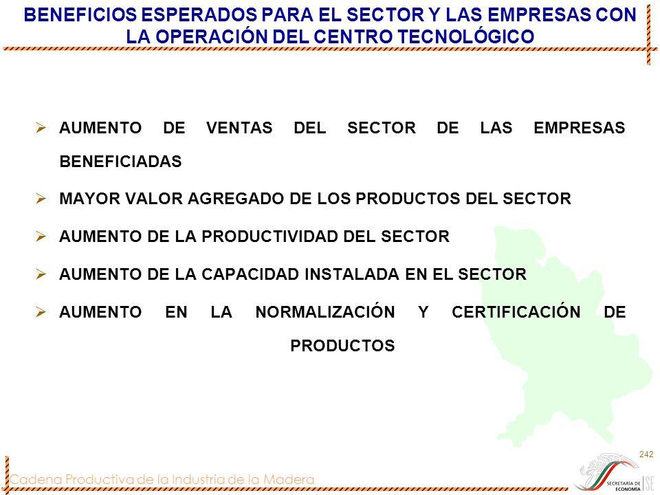 Cadena Productiva de la Industria de la Madera 242 BENEFICIOS ESPERADOS PARA EL SECTOR Y LAS EMPRESAS CON LA OPERACIÓN DEL CENTRO TECNOLÓGICO AUMENTO