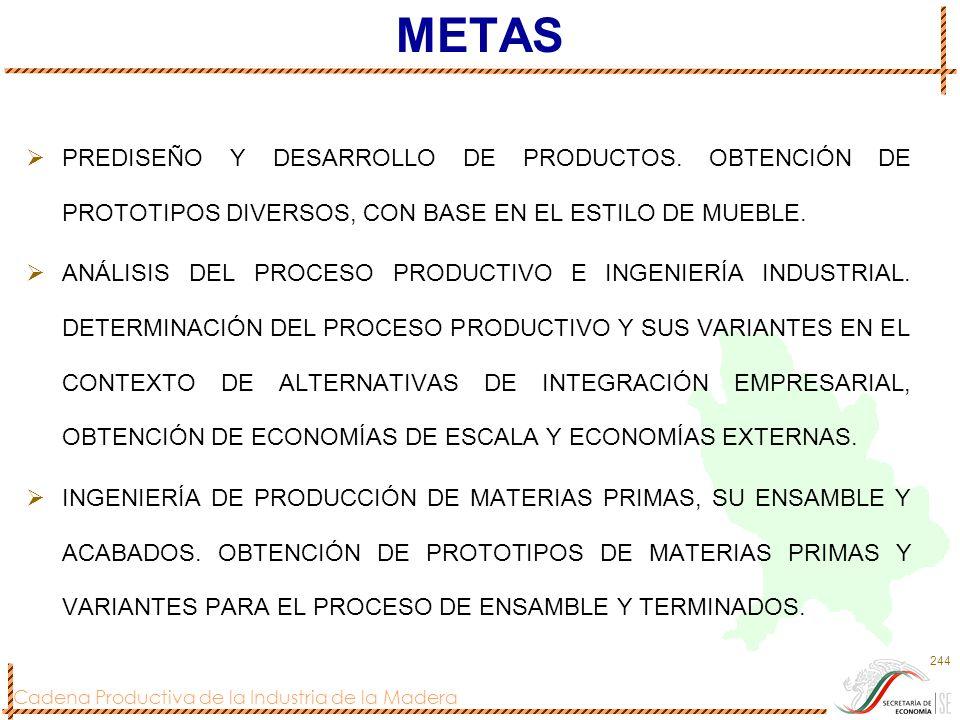 Cadena Productiva de la Industria de la Madera 244 METAS PREDISEÑO Y DESARROLLO DE PRODUCTOS. OBTENCIÓN DE PROTOTIPOS DIVERSOS, CON BASE EN EL ESTILO