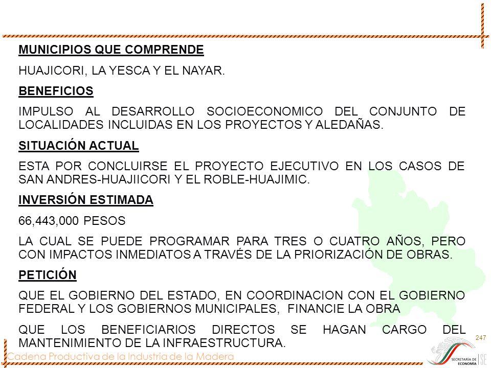 Cadena Productiva de la Industria de la Madera 247 MUNICIPIOS QUE COMPRENDE HUAJICORI, LA YESCA Y EL NAYAR. BENEFICIOS IMPULSO AL DESARROLLO SOCIOECON