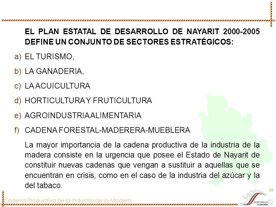 Cadena Productiva de la Industria de la Madera 25 EL PLAN ESTATAL DE DESARROLLO DE NAYARIT 2000-2005 DEFINE UN CONJUNTO DE SECTORES ESTRATÉGICOS: a)EL