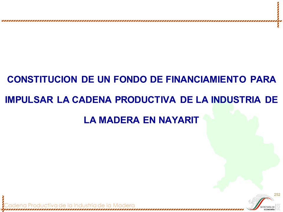 Cadena Productiva de la Industria de la Madera 252 CONSTITUCION DE UN FONDO DE FINANCIAMIENTO PARA IMPULSAR LA CADENA PRODUCTIVA DE LA INDUSTRIA DE LA