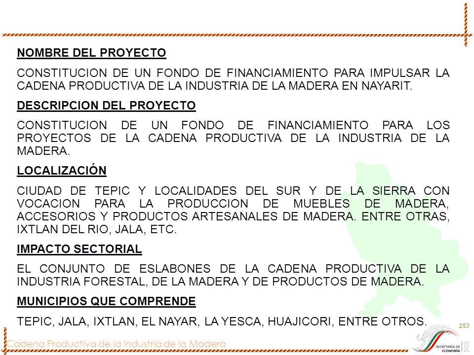Cadena Productiva de la Industria de la Madera 253 NOMBRE DEL PROYECTO CONSTITUCION DE UN FONDO DE FINANCIAMIENTO PARA IMPULSAR LA CADENA PRODUCTIVA D