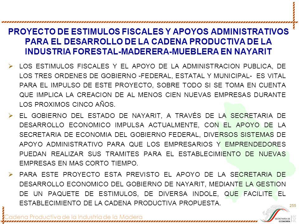 Cadena Productiva de la Industria de la Madera 255 PROYECTO DE ESTIMULOS FISCALES Y APOYOS ADMINISTRATIVOS PARA EL DESARROLLO DE LA CADENA PRODUCTIVA