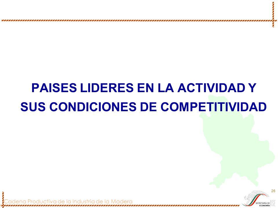 Cadena Productiva de la Industria de la Madera 26 PAISES LIDERES EN LA ACTIVIDAD Y SUS CONDICIONES DE COMPETITIVIDAD
