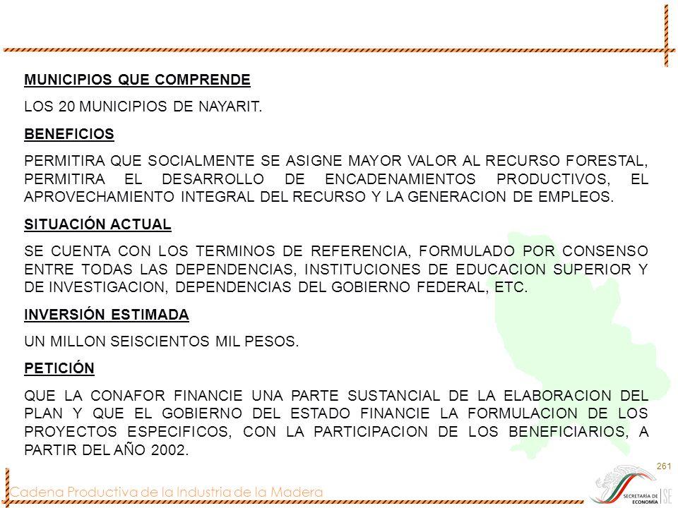 Cadena Productiva de la Industria de la Madera 261 MUNICIPIOS QUE COMPRENDE LOS 20 MUNICIPIOS DE NAYARIT. BENEFICIOS PERMITIRA QUE SOCIALMENTE SE ASIG