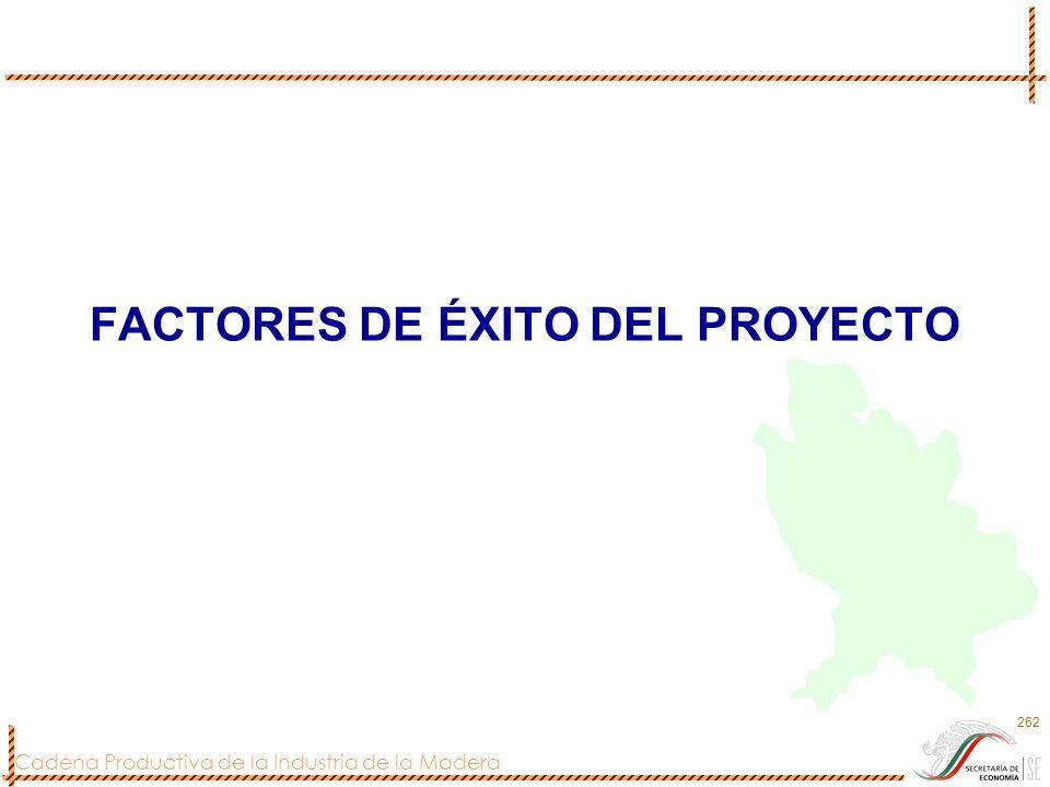 Cadena Productiva de la Industria de la Madera 262 FACTORES DE ÉXITO DEL PROYECTO