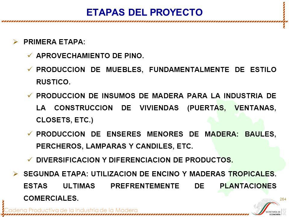 Cadena Productiva de la Industria de la Madera 264 ETAPAS DEL PROYECTO PRIMERA ETAPA: APROVECHAMIENTO DE PINO. PRODUCCION DE MUEBLES, FUNDAMENTALMENTE