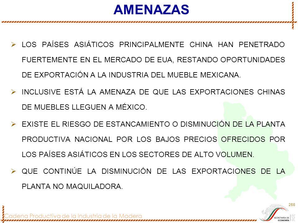 Cadena Productiva de la Industria de la Madera 268 AMENAZAS LOS PAÍSES ASIÁTICOS PRINCIPALMENTE CHINA HAN PENETRADO FUERTEMENTE EN EL MERCADO DE EUA,